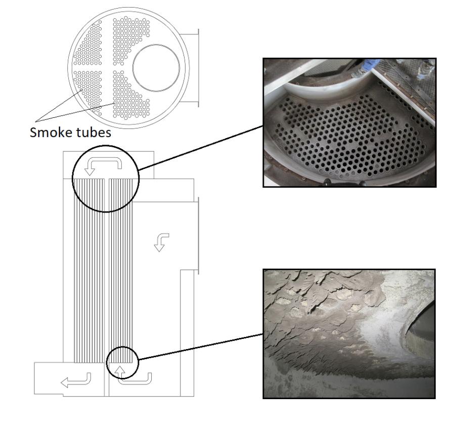 Smoke tube boiler cleaning